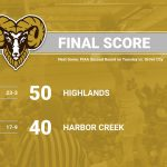 Boys Basketball Survives Scare In PIAA First Round