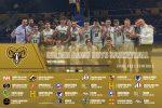 2020-2021 Boys Varsity Basketball Schedule