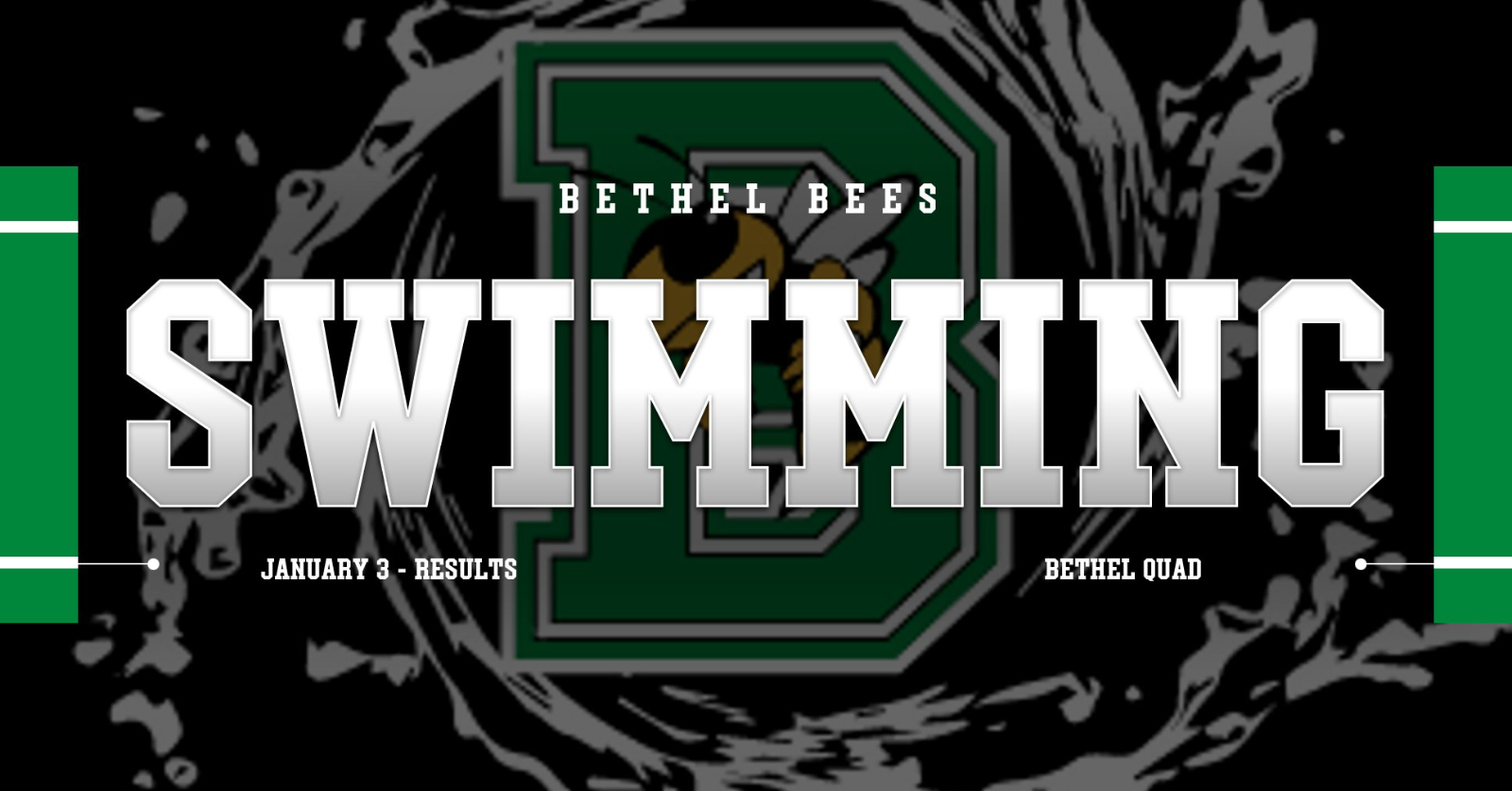 Bethel Quad – Swimming Results