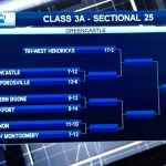 Boys IHSAA Sectional Basketball Schedule Announced: Information Attached