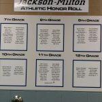 Jackson-Milton Athletic Honor Roll 2nd Nine Weeks 2018-2019 School Year