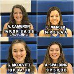 Girls Varsity Basketball Falls to David Anderson 57 – 53