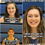3 Varsity Basketball Players Named to 2019 All-Northeast Ohio Inland All-District Team