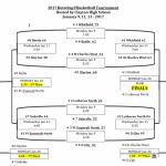 Rotating 8 Boys Basketball Tournament – FINALS