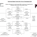 Boys Soccer – Game Info Today – Tuesday – 10/9/18