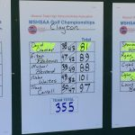 Boys Golf - Sectionals Tournament