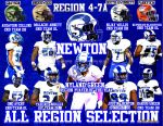 2020 Region 4-7A All Region Selections