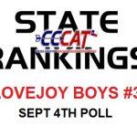 Lovejoy Boys XC #3 in TX