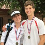 Lovejoy High School  Varsity Tennis Team Individual District Results