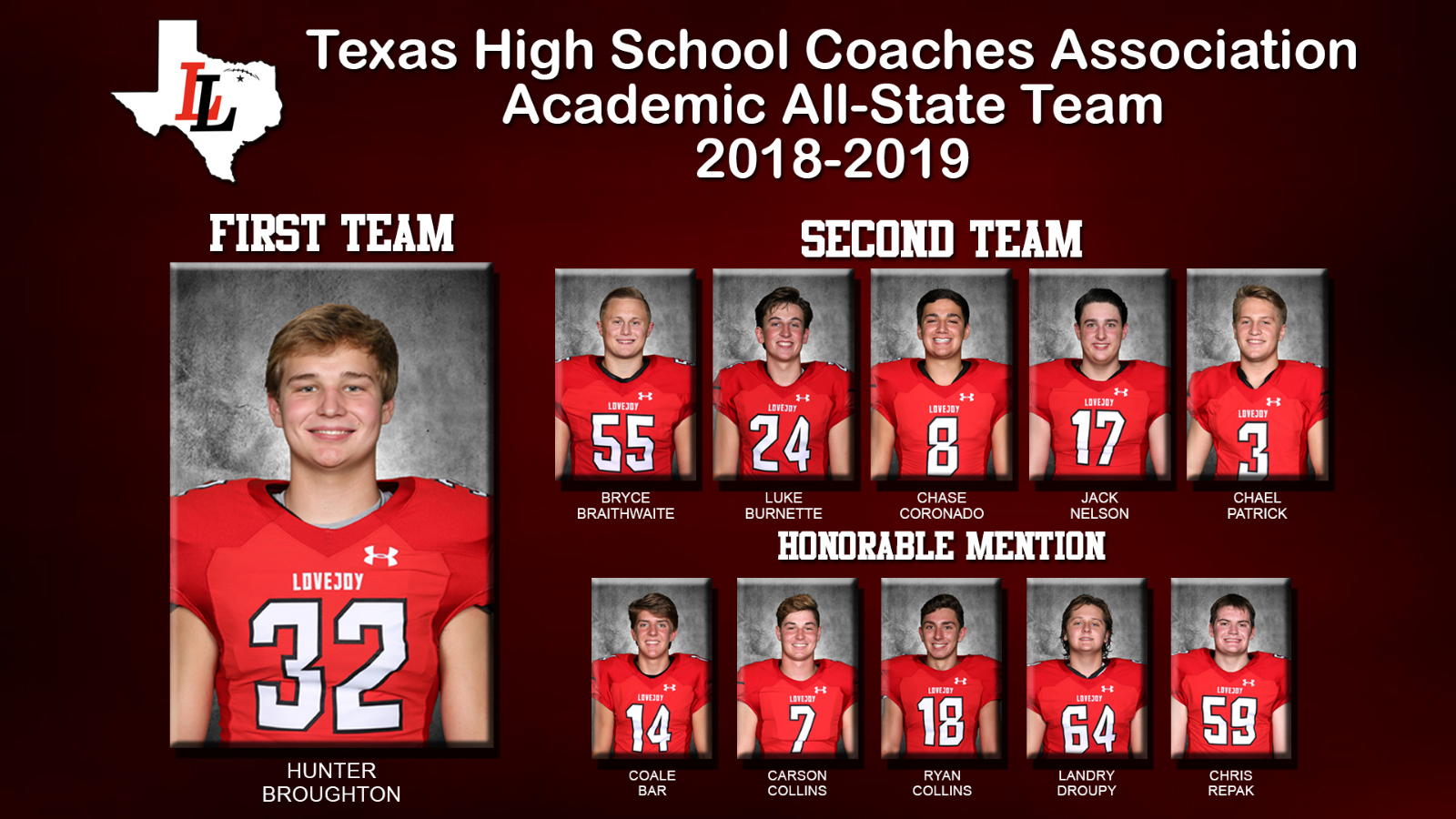 Texas High School Coaches Association 2018-2019 Academic All-State Football Team Announced