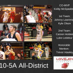 Leopards Earn All-District Accolades