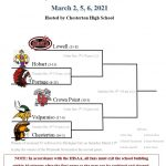Sectional #2 Boys Basketball at Chesterton High School