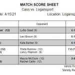 Girls Varsity Tennis beats Logansport 4 – 1
