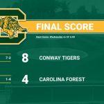 Conway Baseball Defeats Carolina Forest 8-4