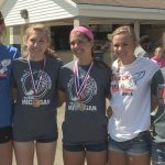 Midwest Meet of Champions
