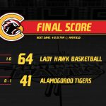 Centennial Lady Hawks beats Mayfield