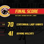Centennial Lady Hawks beats Deming 70-41