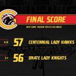 Centennial Lady Hawks beat Onate 57-56