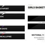 IHSAA Girls Basketball State Tournament – Sectional 11