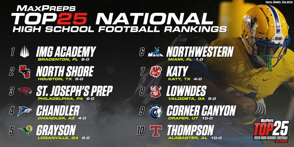 Chandler is #4 in the Country