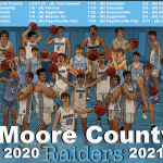 Moore County High School Raiders 2020-21 Basketball Schedule