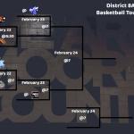 District 8A Girls District Tournament