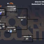 District 8A Boys District Tournament