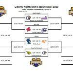 2020 Liberty North Boys Basketball Tournament Bracket Set