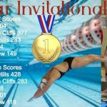 Girl's Swim Team Place 1st at Cedar Invitational!!