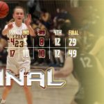 Girls Basketball Wins vs. Juab