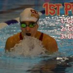 Swim Team Takes Top Spot at January Invitational
