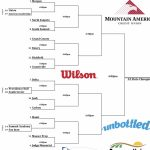 Boys Soccer Earns #4 Seed for State