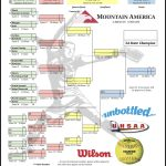 Softball Tournament Update
