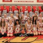 2017 Canton Girls Basketball Summer Camp Information