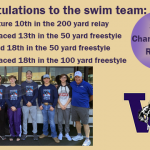 Congratulations to Swim Team! State Results!