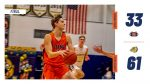 Titans Suffer 61 – 33 Defeat at Olmsted Falls