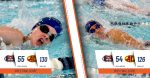 Titans Fall to Shoremen in Dual Meet