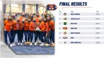 Berea-Midpark Wins First Conference Title in Program History