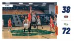 Berea-Midpark Falls to Strongsville in District Semifinal