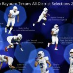 Sam Rayburn Football All-District Selections 2020