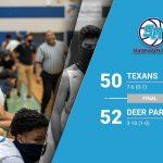 Runnin' Texans fall to Deer Park 52 – 50