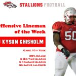 #50 Kyson Chisholm Offensive Lineman of the Week