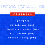 2020 Football All-District