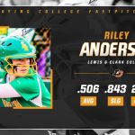 Riley Anderson playing college fastpitch