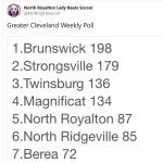Girls Varsity Soccer Team Ranked 5th in Greater Cleveland Weekly Poll