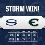 Skyview Boys Varsity Basketball beats Evergreen HS 60 – 46