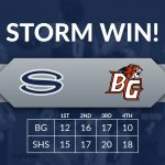 Storm Varsity Basketball knocks of the Tigers 70-55