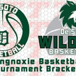 Tonganoxie INV Basketball Brackets