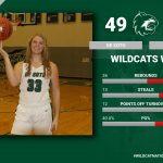 Varsity Girls Basketball defeats Lansing 49-31