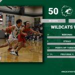 Varsity Boys Basketball defeats Lansing 50-45